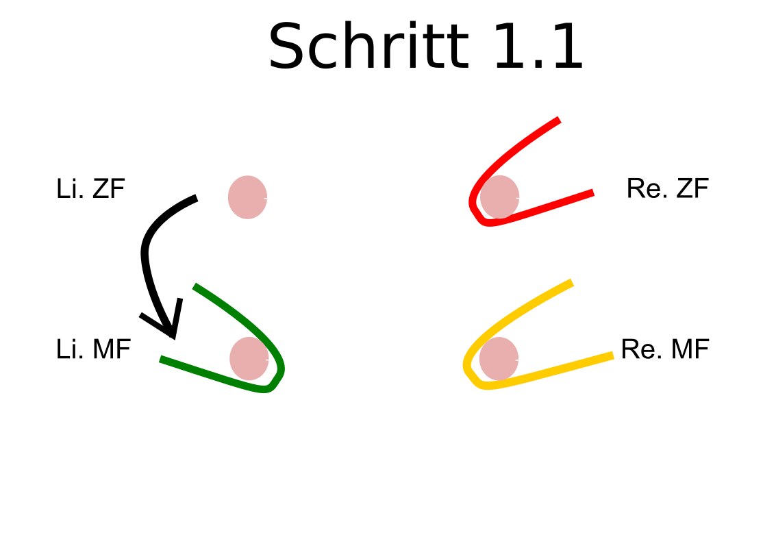 flechtschema_3loop_1.1