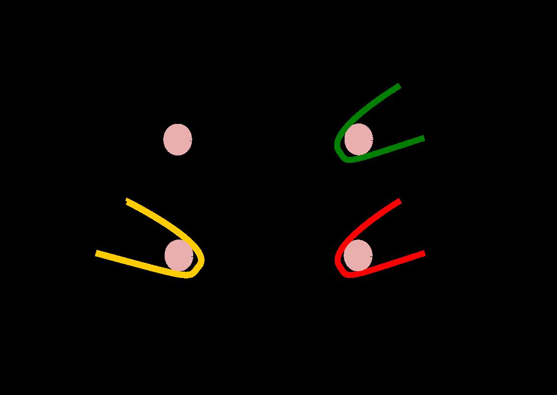 flechtschema_3loop_3.1