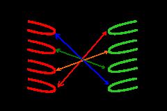 flechtschema_8er-loop